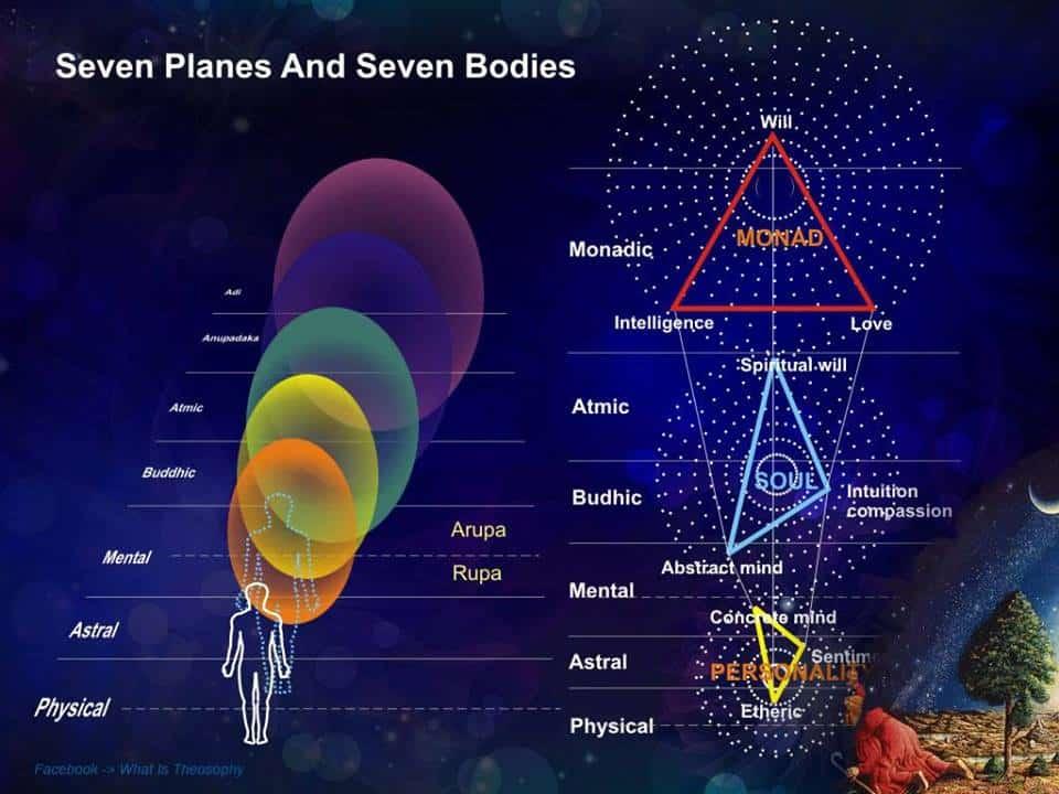 7-planer-og-7-legemer